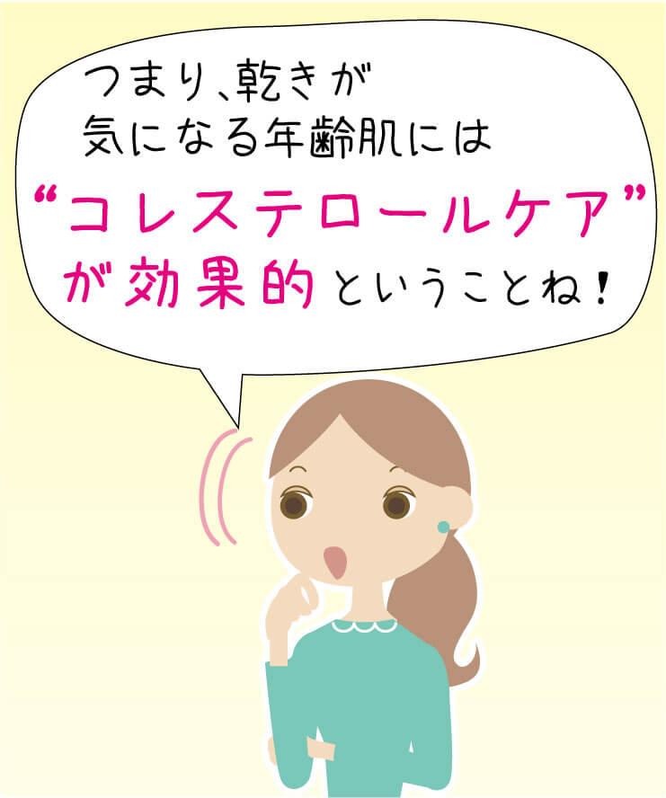 """つまり、乾きが気になる年齢肌には""""コレステロールケア""""が効果的ということね !"""